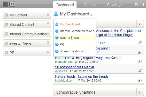 improved dashboards